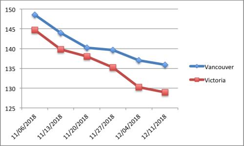 2018-data